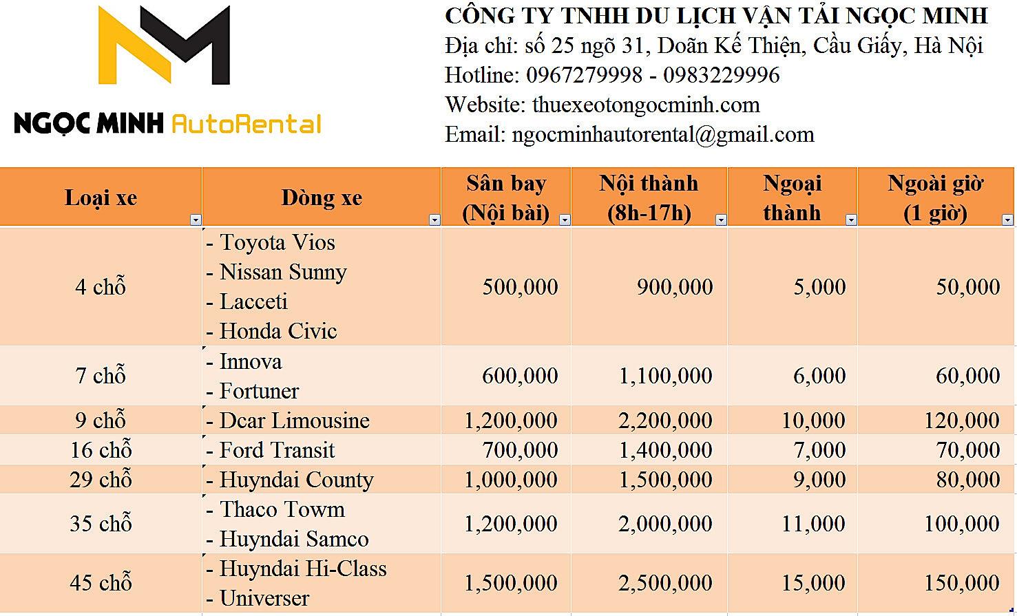 Bảng giá cho thuê xe du lịch Ngọc Minh