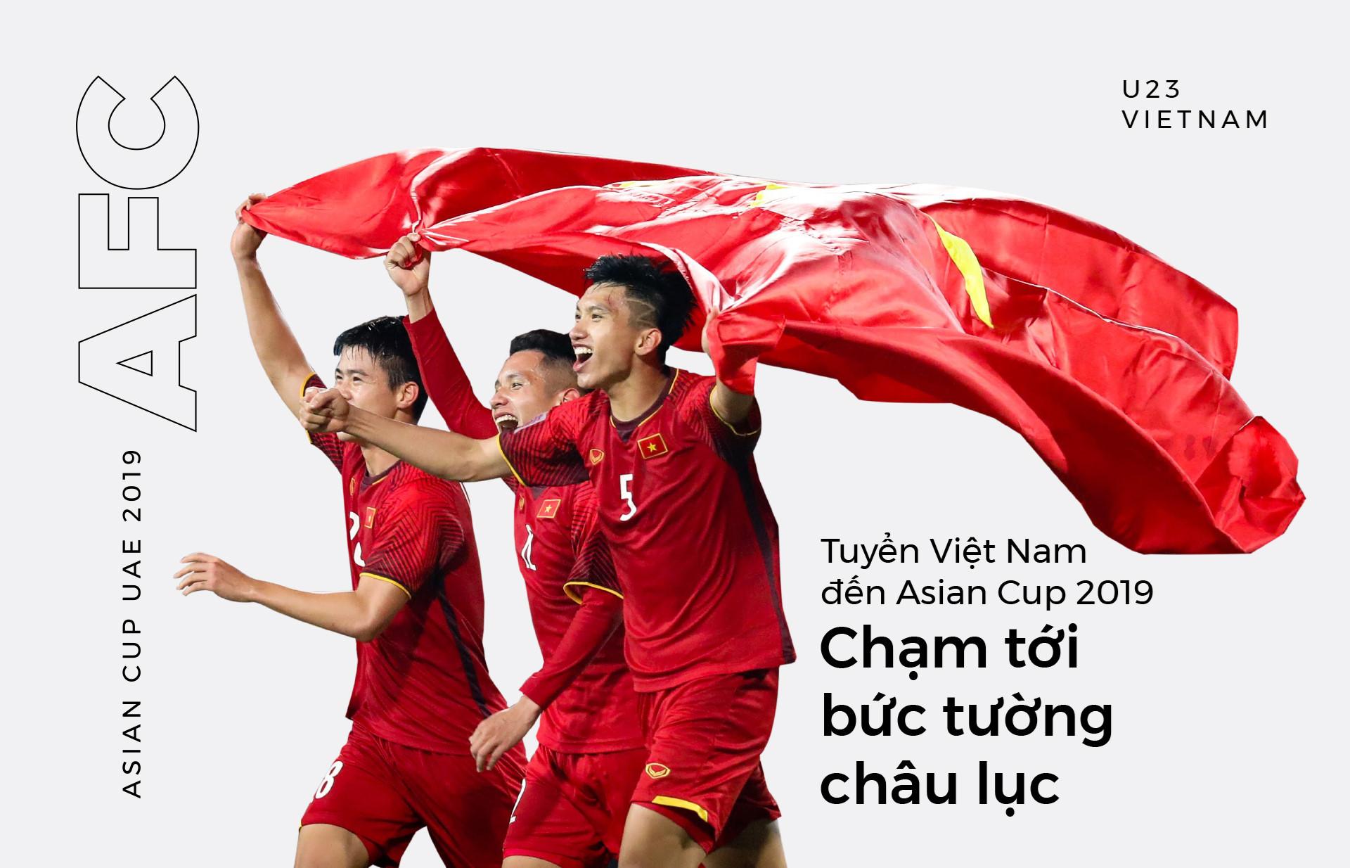 Đội tuyển Việt Nam chinh phục Asian 2019 tiến đến Olympic 2020