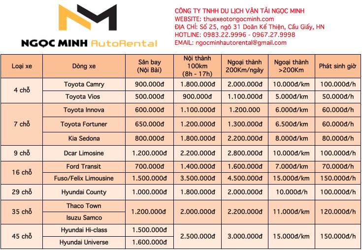Bảng giá cho thuê xe ô tô Ngọc Minh